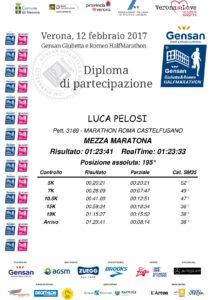 Diploma_3169-page-001
